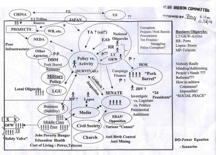NerisZTE_diagram anti-pinoy dot com