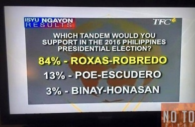 TFN poll abs-cbn