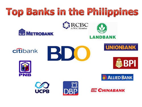 Banking in the Philippines, Part I: The fundamentals | The Society of Honor: the Philippines