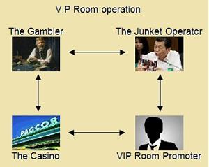 RCBC-VIP-room
